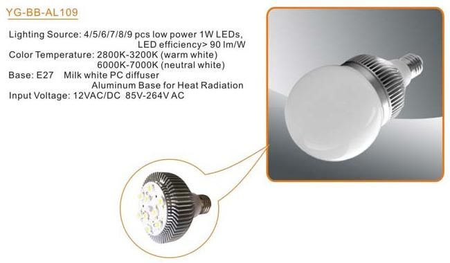 Led Light bulbs of 6 to 10 watts.